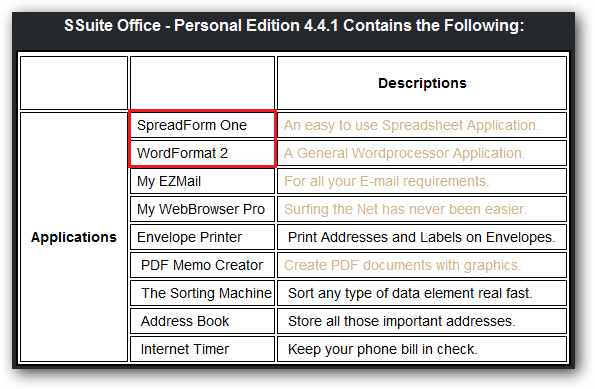Applications included in SSuite Office