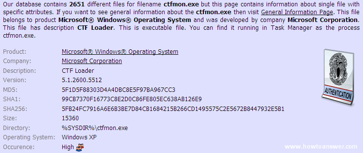 ctfmon.exe database results