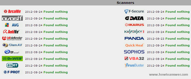Scan results from Virusscan.jotti database
